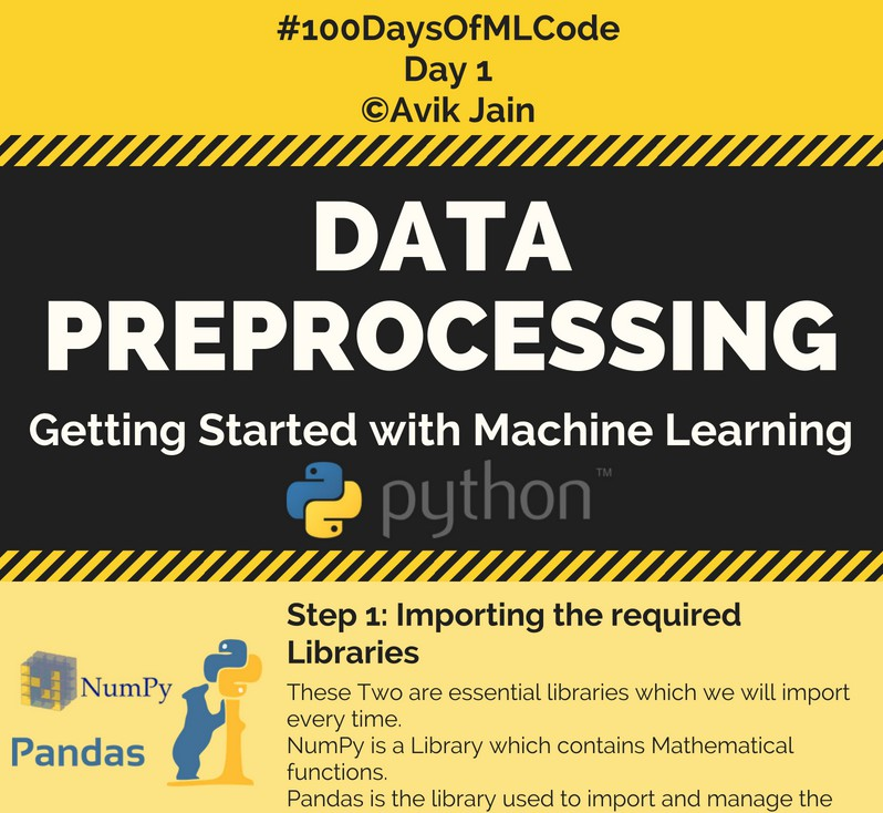 100 Days of Machine Learning Coding as proposed