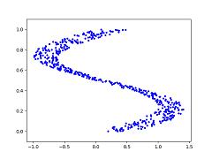 Full World Models Implementation in Chainer