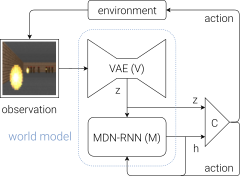 world_model_schematic