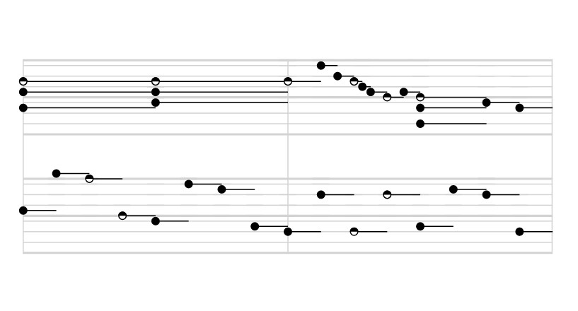 Simplified music notation with python