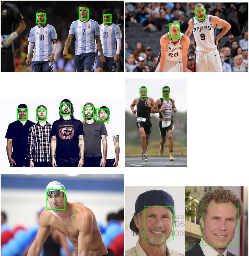 Near Real Time CPU Face detection using deep learning