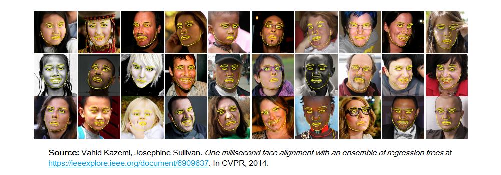 Mouse Cursor Control Using Facial Movements