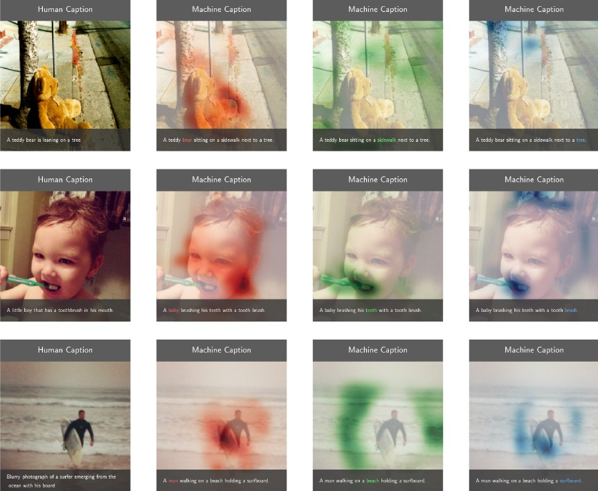 A Neural Image Caption Generator and Show