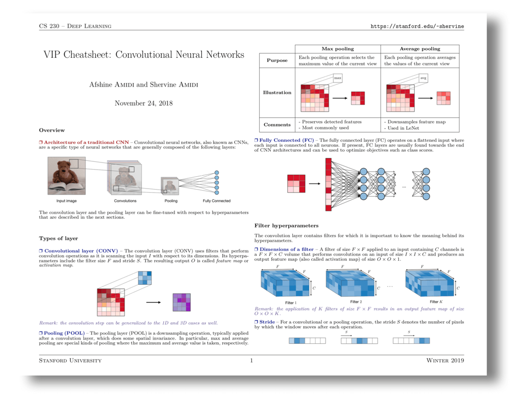 VIP cheatsheets for Stanford's CS 230 Deep Learning
