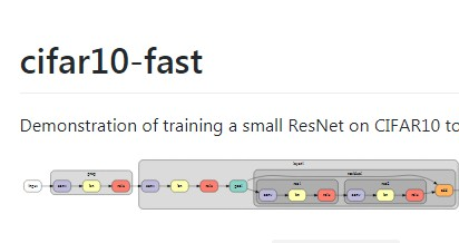 Demonstration of training a small ResNet on CIFAR10 to 94% test accuracy in 79 seconds