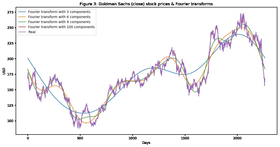 Using the latest advancements in AI to predict stock market