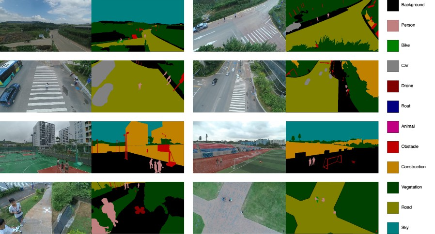 Aerial Semantic Segmentation Benchmark