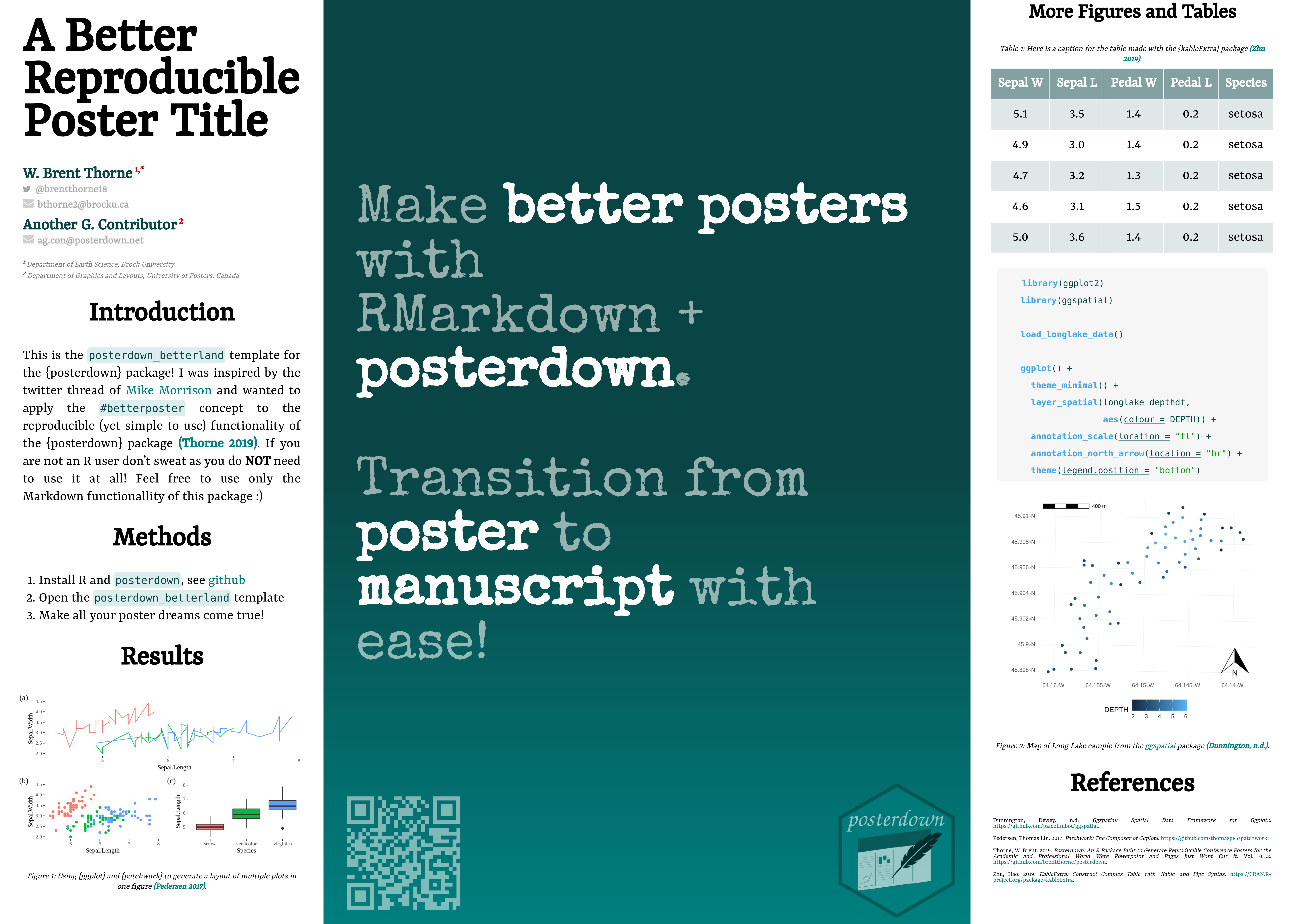 Use RMarkdown to generate PDF Conference Posters via HTML or LaTeX
