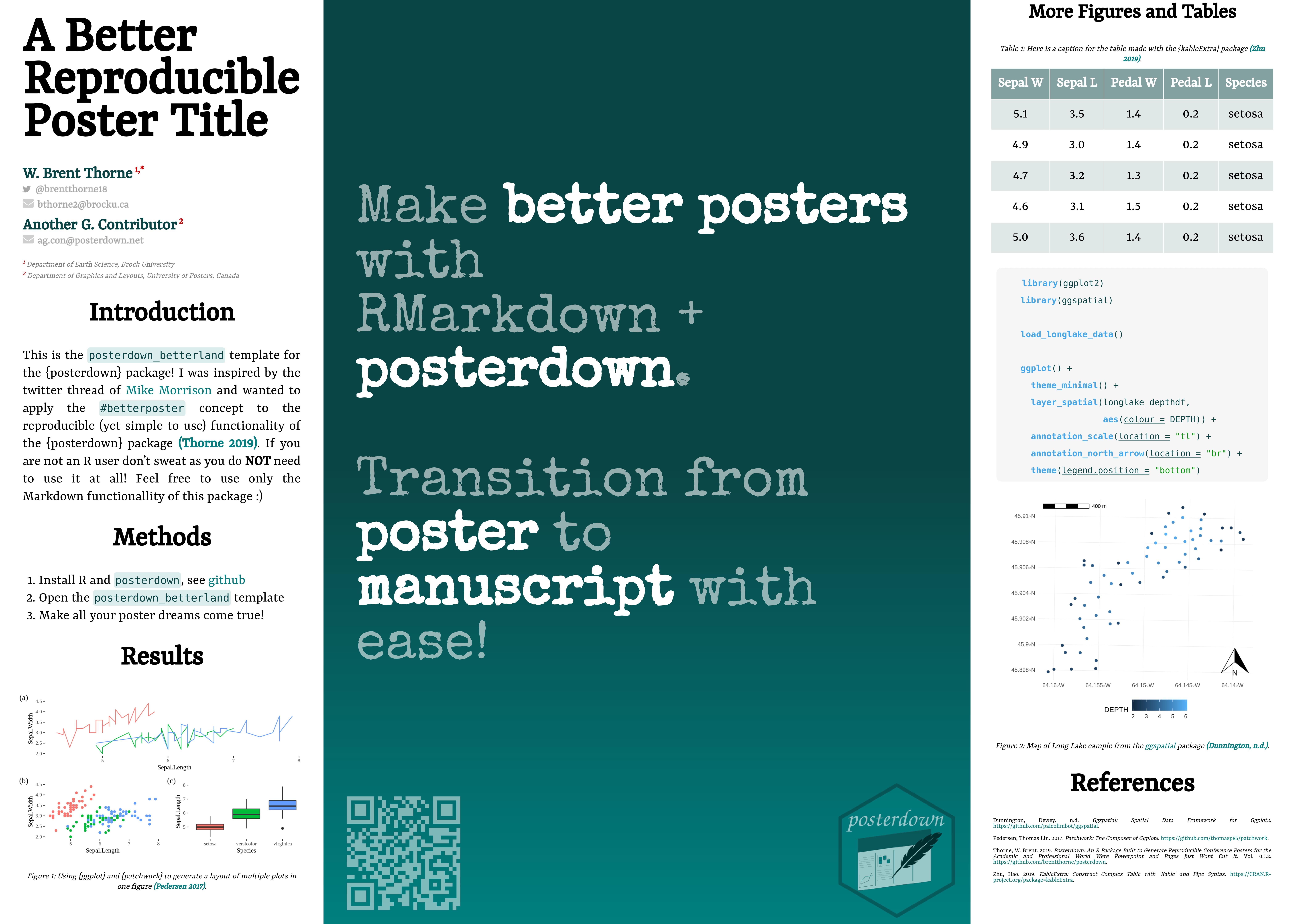 Madison : Html 2 pdf github