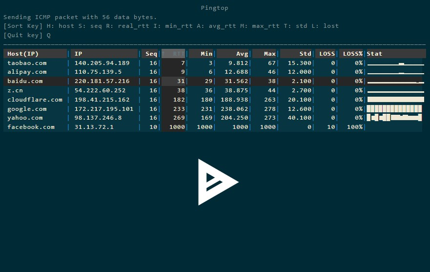 Ping multiple servers and show the result in a top like terminal UI