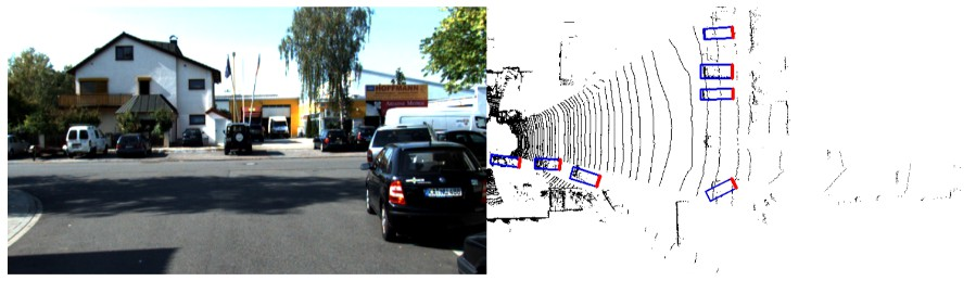 Real-time 3D Object Detection from Point Clouds