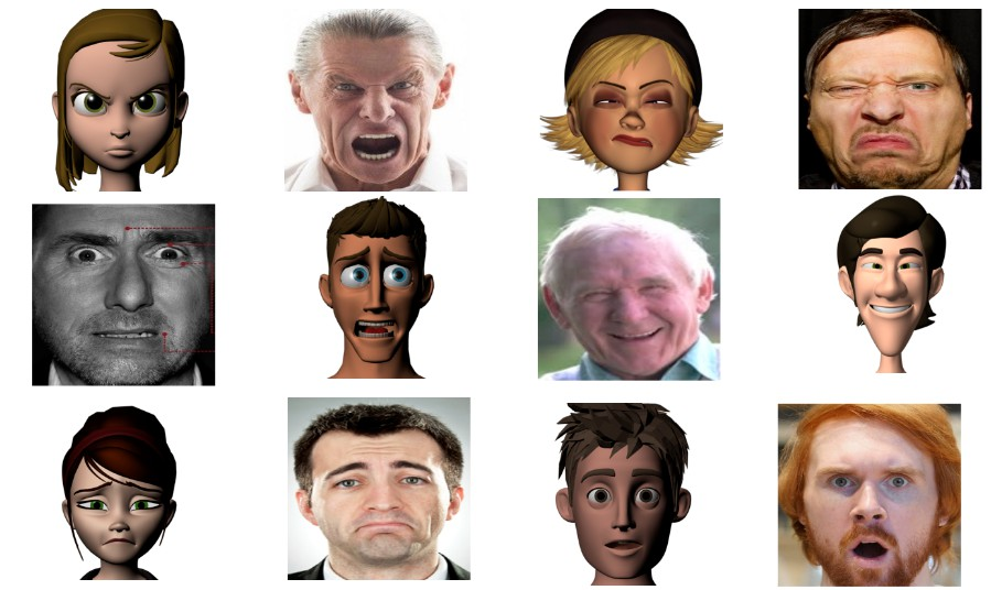 A Deep Learning Case Study to detect one of the Seven Human Facial Expressions