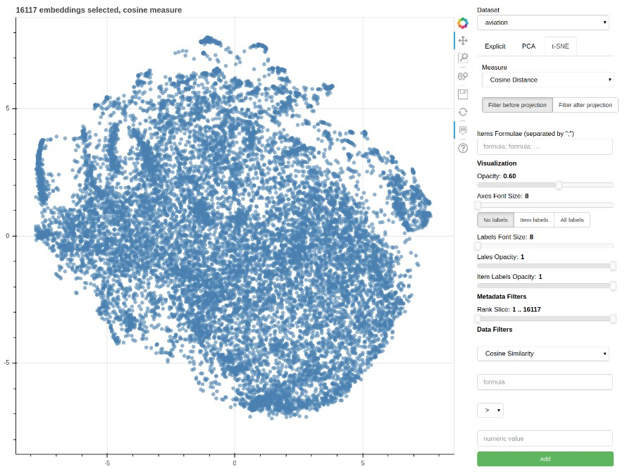Tool for interactive embeddings visualization