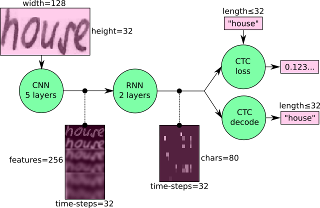 nn_overview