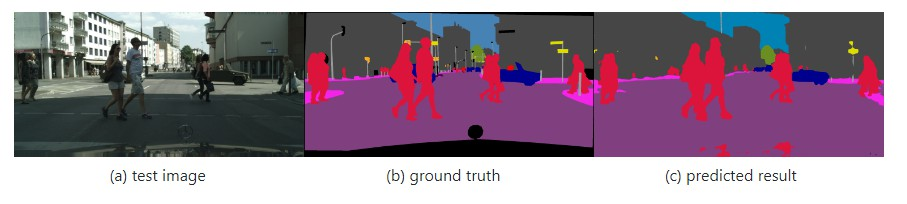 Pytorch Semantic Segmentation Cityscapes