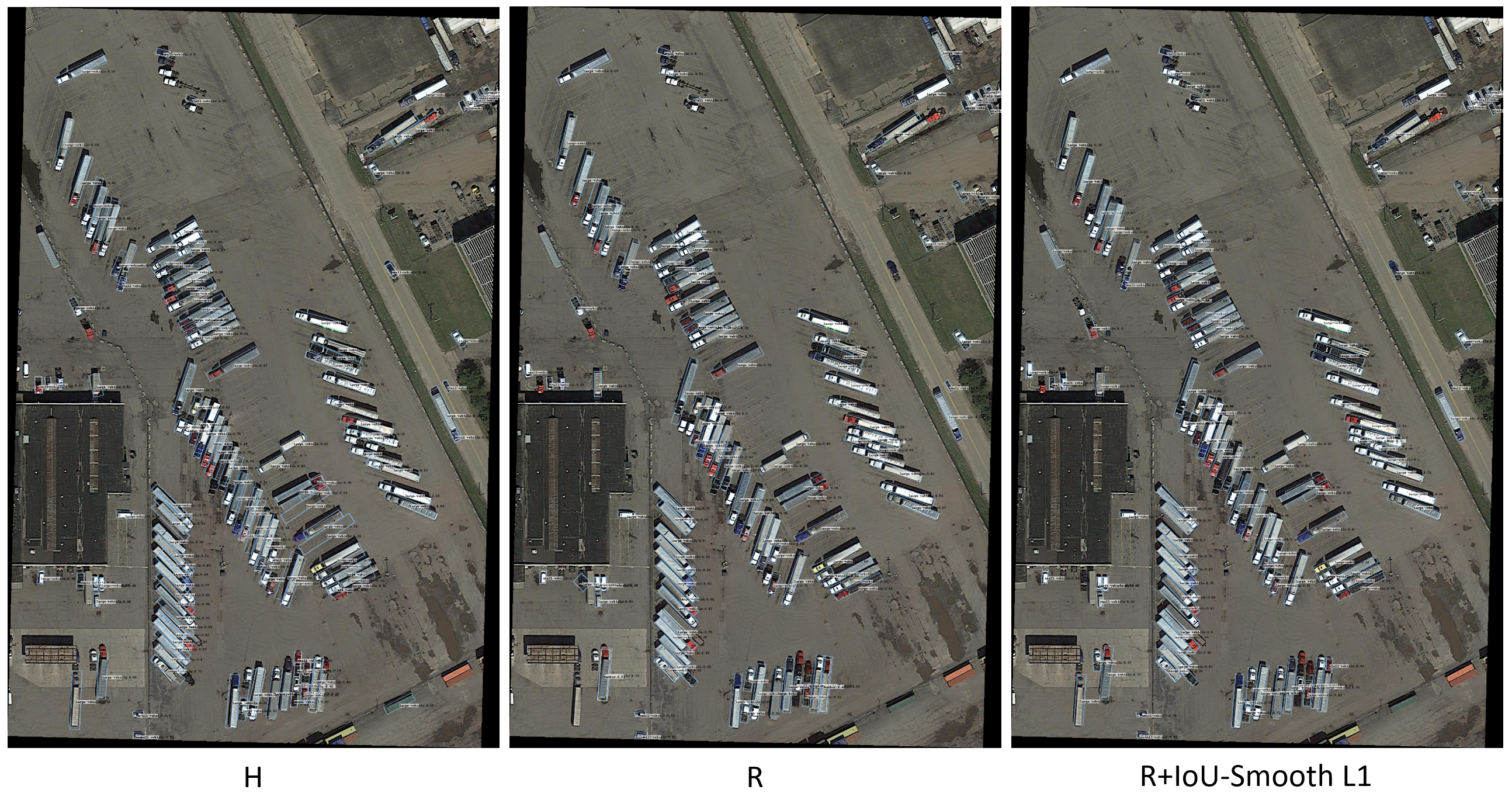 Focal Loss for Dense Rotation Object Detection