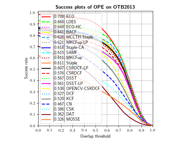 pytracker_OPE_OTB2013_success