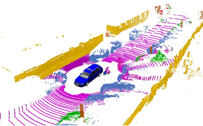 Semantic and Instance Segmentation of LiDAR point clouds for