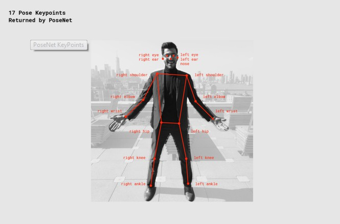 Human Pose Detection on EdgeTPU