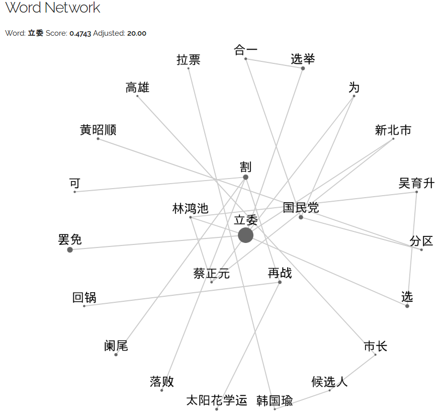 snapshot_zh_word_network