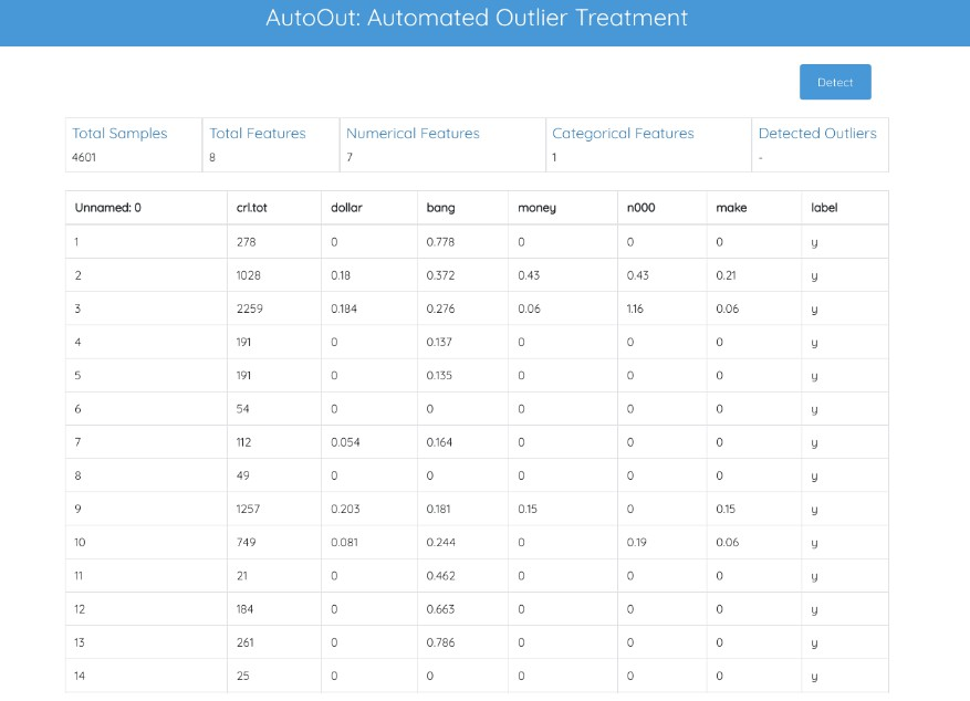 Automated Outlier Detection and Treatment Tool