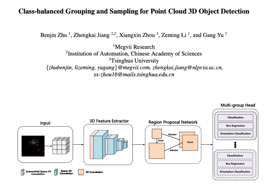 Class-balanced Grouping and Sampling for Point Cloud 3D Object Detection