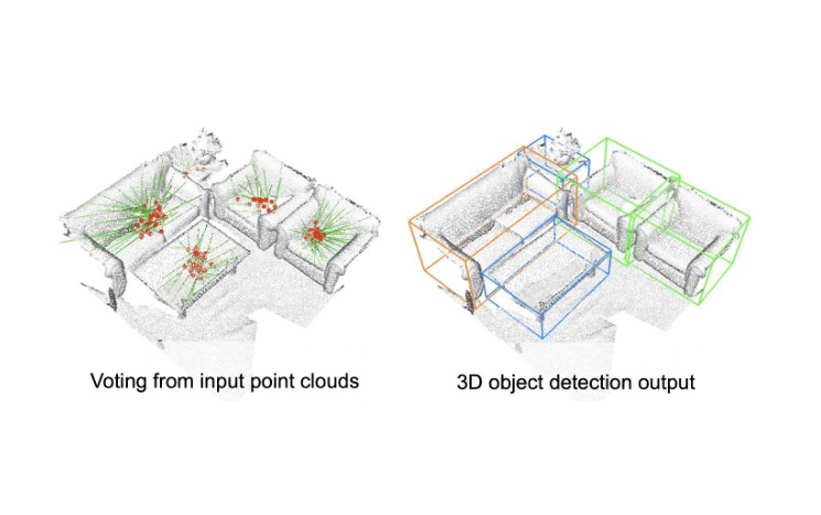 Deep Hough Voting for 3D Object Detection in Point Clouds