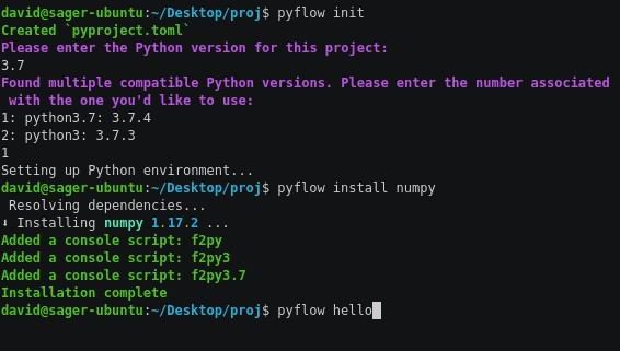 An installation and dependency system for Python