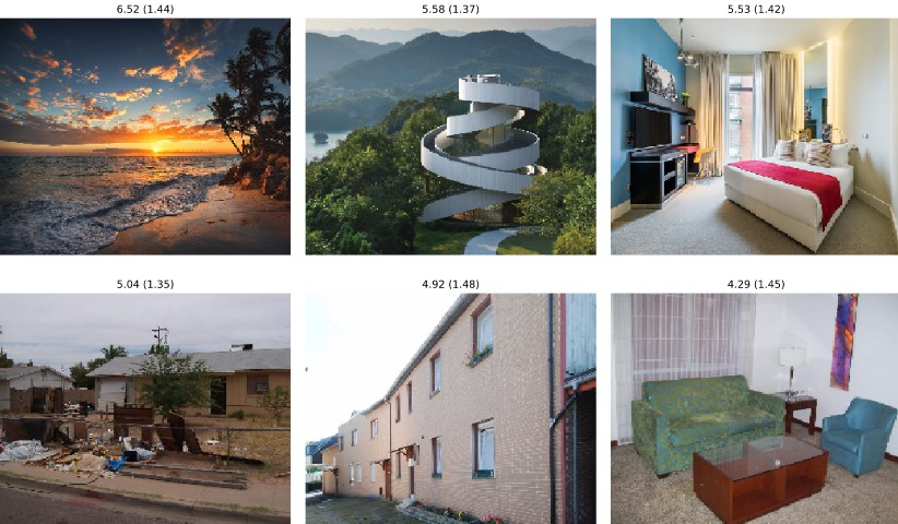 Convolutional Neural Networks to predict the aesthetic and technical quality of images