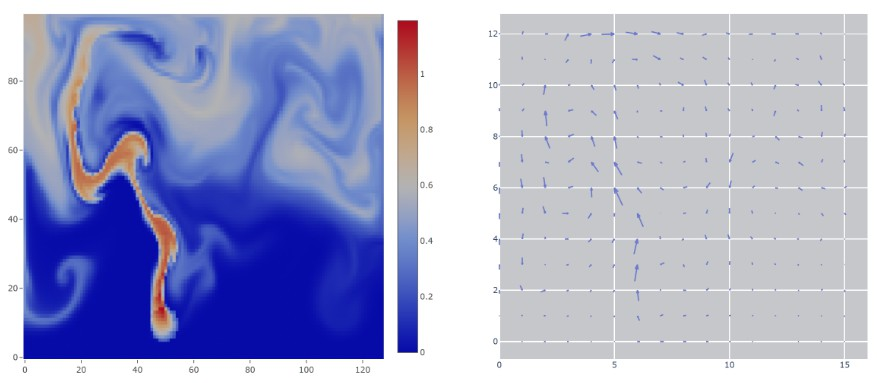 Research-oriented differentiable fluid simulation framework
