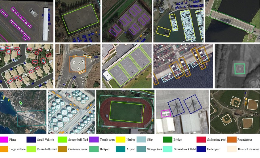 Benchmarks for Object Detection in Aerial Images