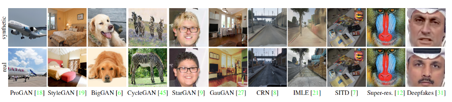CNN-generated images are surprisingly easy to spot