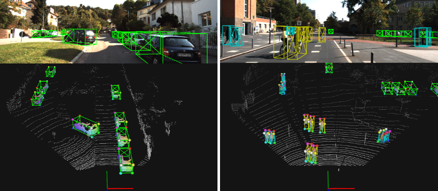 PCDet Toolbox in PyTorch for 3D Object Detection from Point Cloud