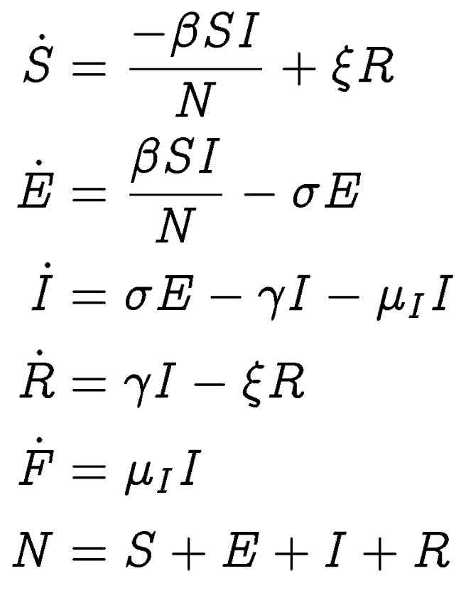 SEIRS_deterministic_equations