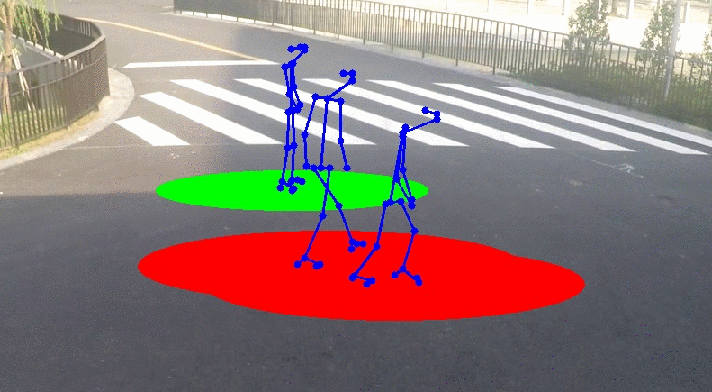 Code for estimating social distances from RGB cameras