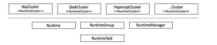 API layer